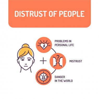 Distrust of people color line icon. Feeling of doubt about people. Fear of being deceived. Pictogram for web page, mobile app, promo. UI UX GUI design element. Editable stroke.