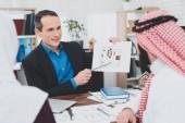 Realitní zobrazeno dům plán pro arabské pár v realitní kancelář