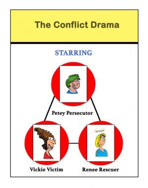 The Conflict Drama