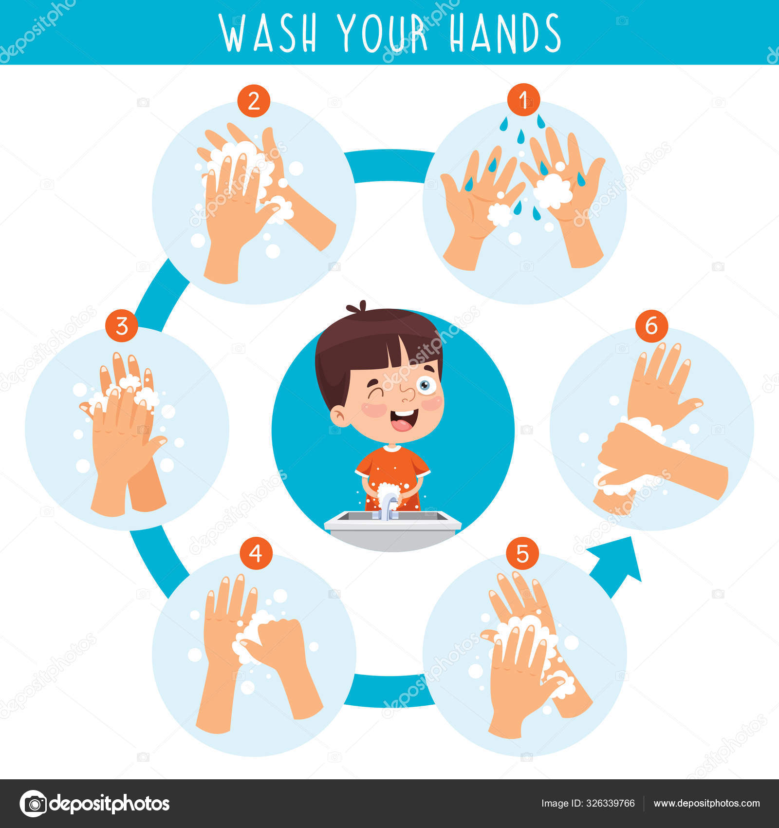 9 steps to properly wash your hands. Flat design modern vector illustration  concept. Download a Free Pr… in 2020 | Hand washing poster, Vector  illustration, Wash your hands