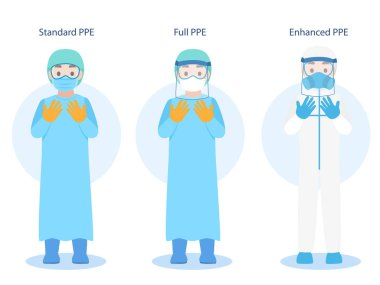 Set of Doctors Character wearing in PPE personal protective suit Clothing isolated and Safety Equipment for prevent Corona virus, people wearing Personal Protective Equipment.Work safety stock vector
