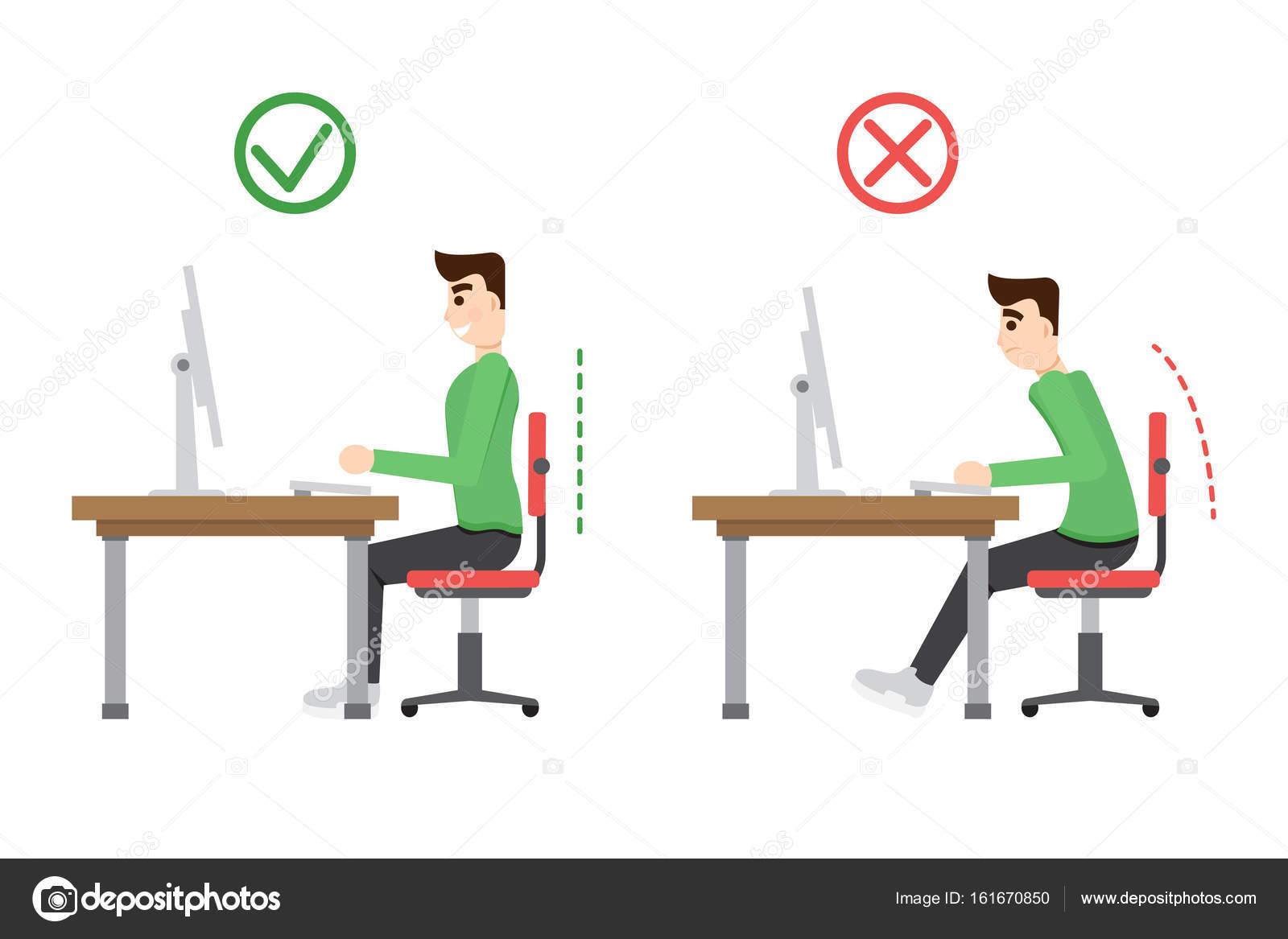 Falsche Und Richtige Sitzhaltung Stockvektor Ansim 161670850