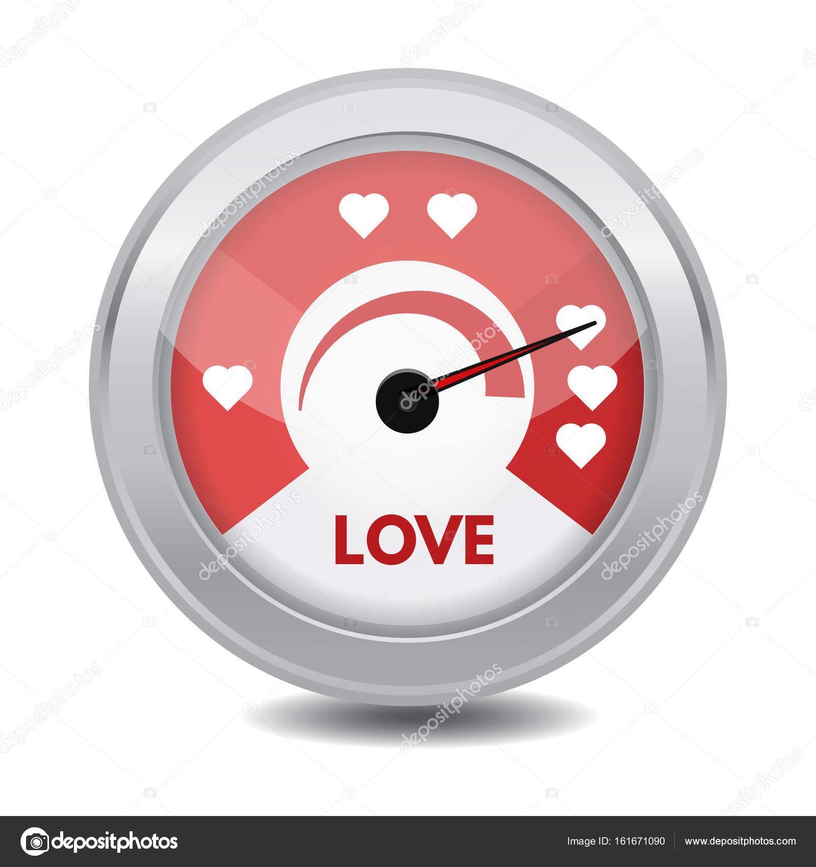 Dating kärlek testare
