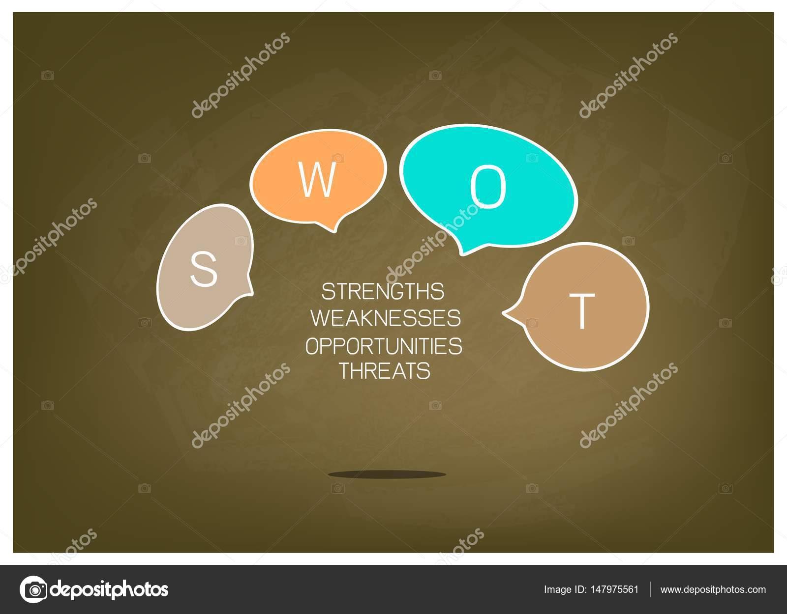 Stratejinin ilgili olduğu alanlar
