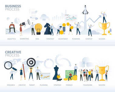 Set of flat design web banners of business process and creative process, isolated on white. Vector illustration concepts for business plan, startup, design process, product development, creativity and innovation.