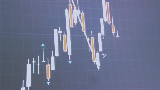 Ekonomické indikátory technické analýzy pozadí grafu