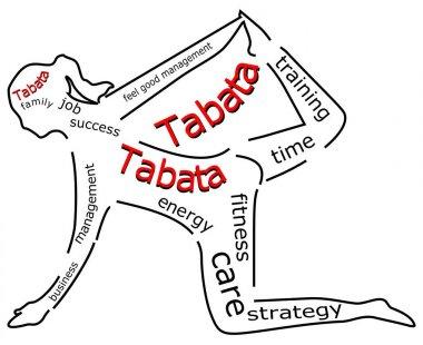 Tabata wordcloud - illustration