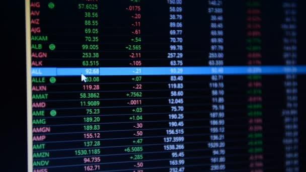 Stock Market Data Computer Screen Dow Jones Industrial Average Nasdaq —  Stock Video © e_mike #187803710