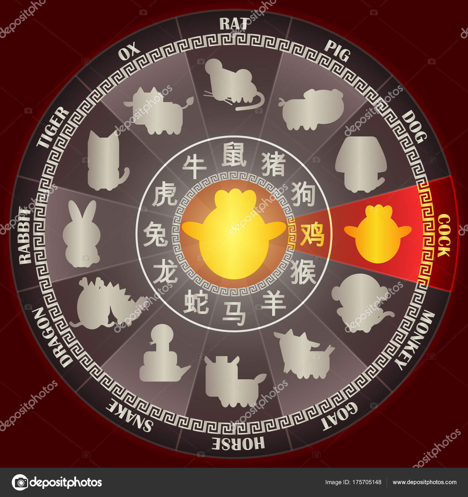Year cock golden chinese zodiac wheel word symbol twelve animal year cock golden chinese zodiac wheel word symbol twelve animal stock vector biocorpaavc Gallery