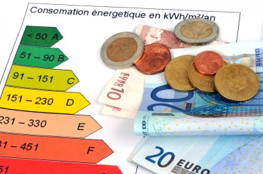 Euro banknotes and coins on an energy performance graph