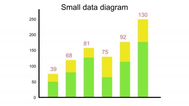 Sloupcový graf je graf s osou šipky.