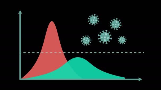 Die Kurve für den Ausbruch des Coronavirus COVID-19 abflachen