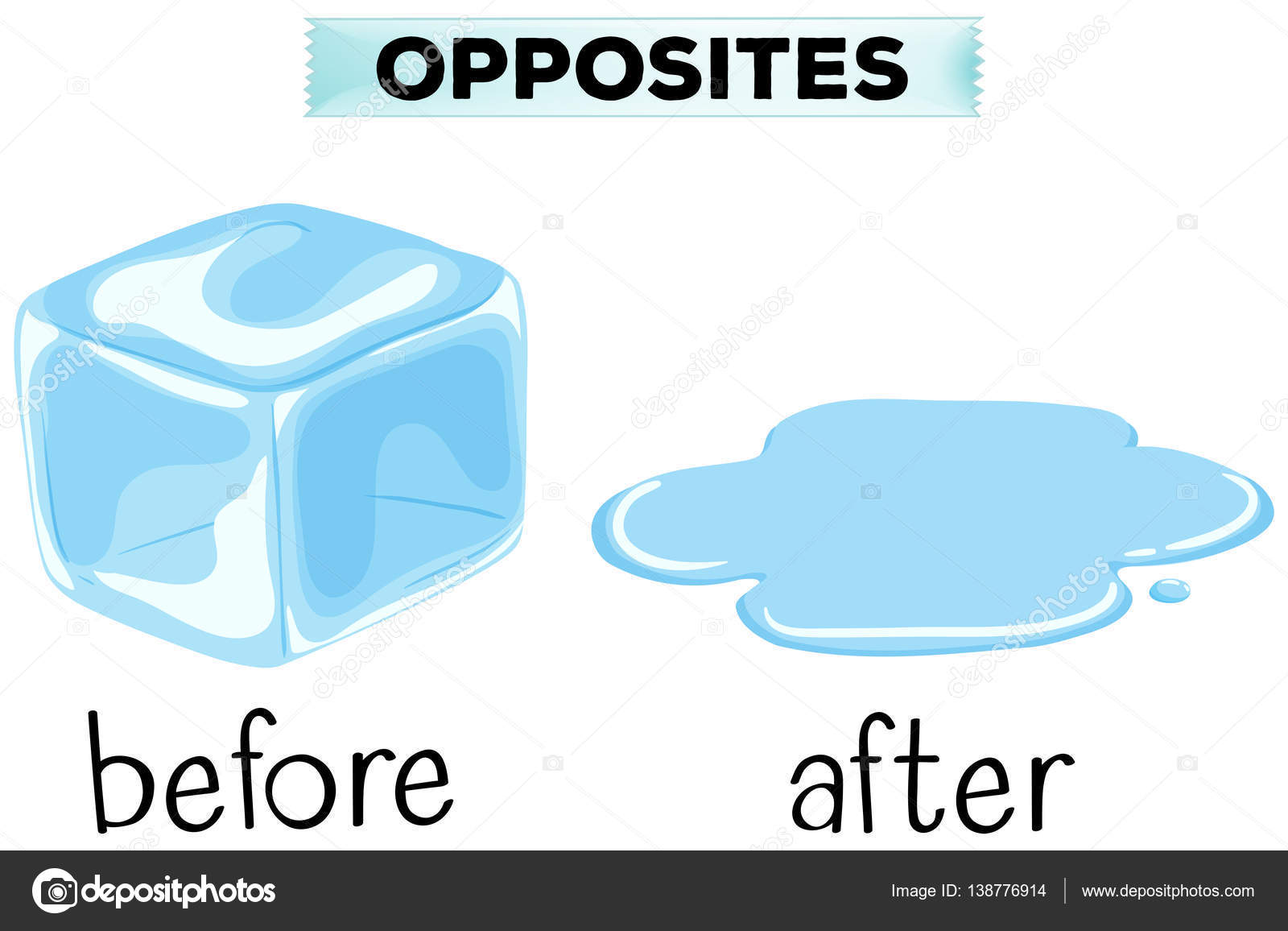 Opposite words for before and after — Stock Vector © blueringmedia ...