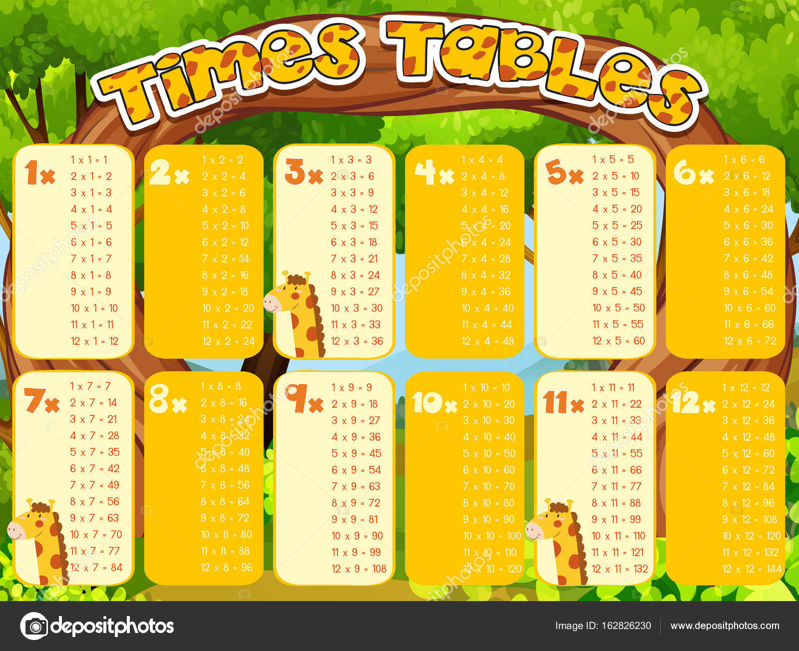 Times tables chart with giraffes in background — Stock