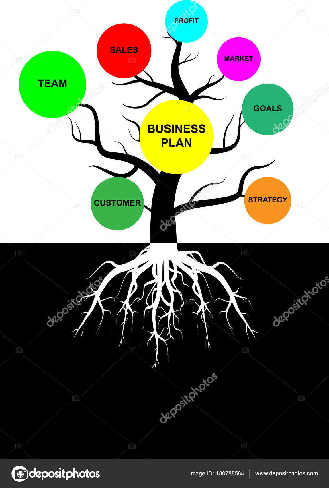 Diagrama Árbol Plan Negocios — Fotos de Stock © jamesstar #180788584