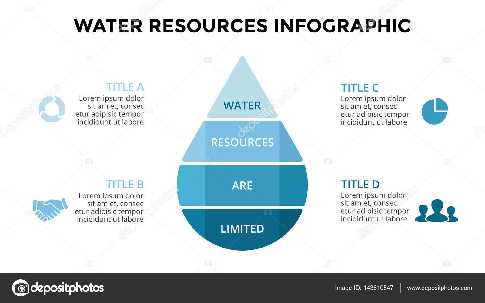 Water Drop Diagram