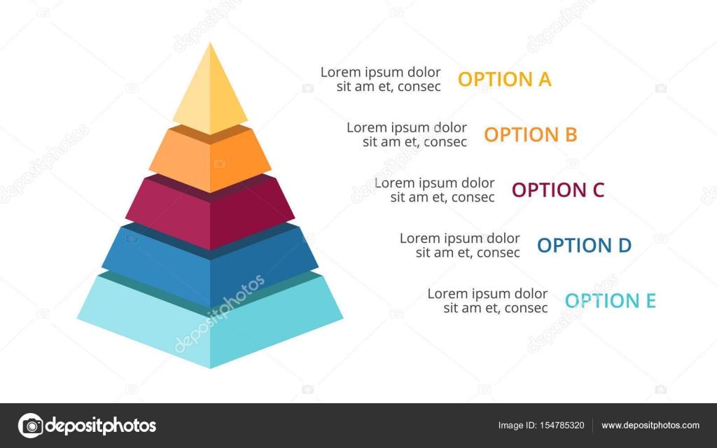 Vector 3d infografía pirámide, diagrama de crecimiento, capas ...