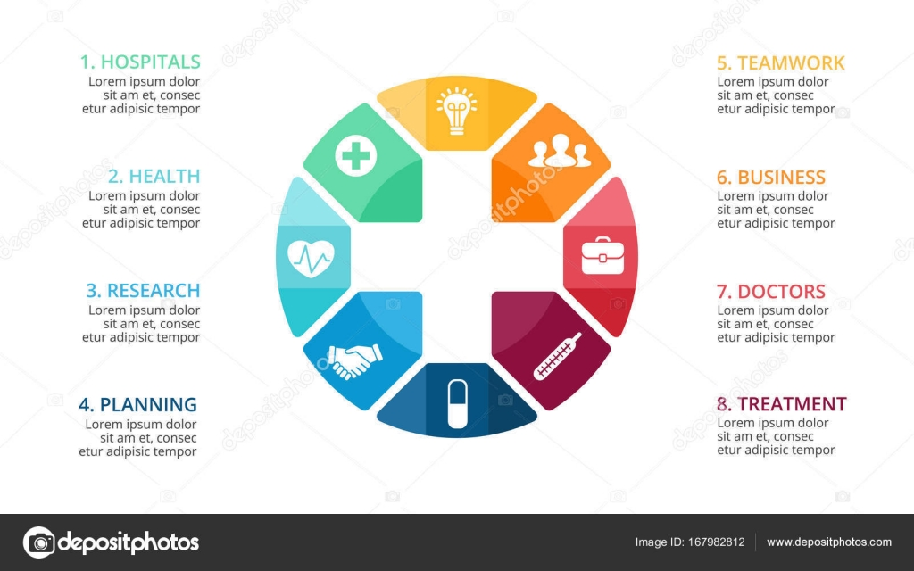 Vector Plus Infographic Medical Diagram Healthcare Graph Hospital