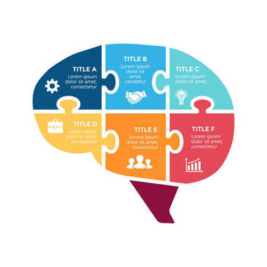 Vector brain infographic. Template for human head diagram, knowledge graph, neural network presentation and face chart. Business idea concept with 6 options, parts, steps. Puzzle jigsaw.