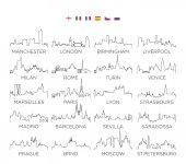 Evropa panorama města perokresba, vektorové ilustrace design, set 2