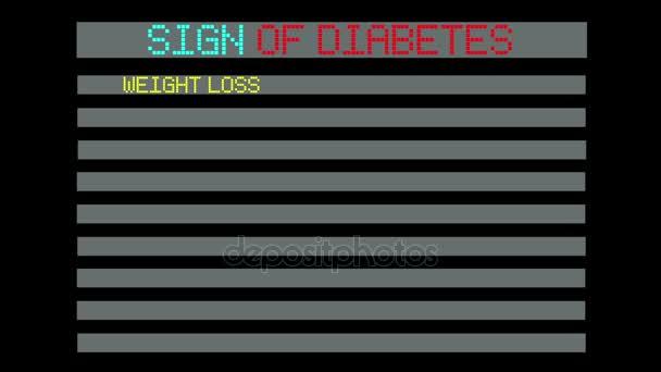 koncept příznaky cukrovky