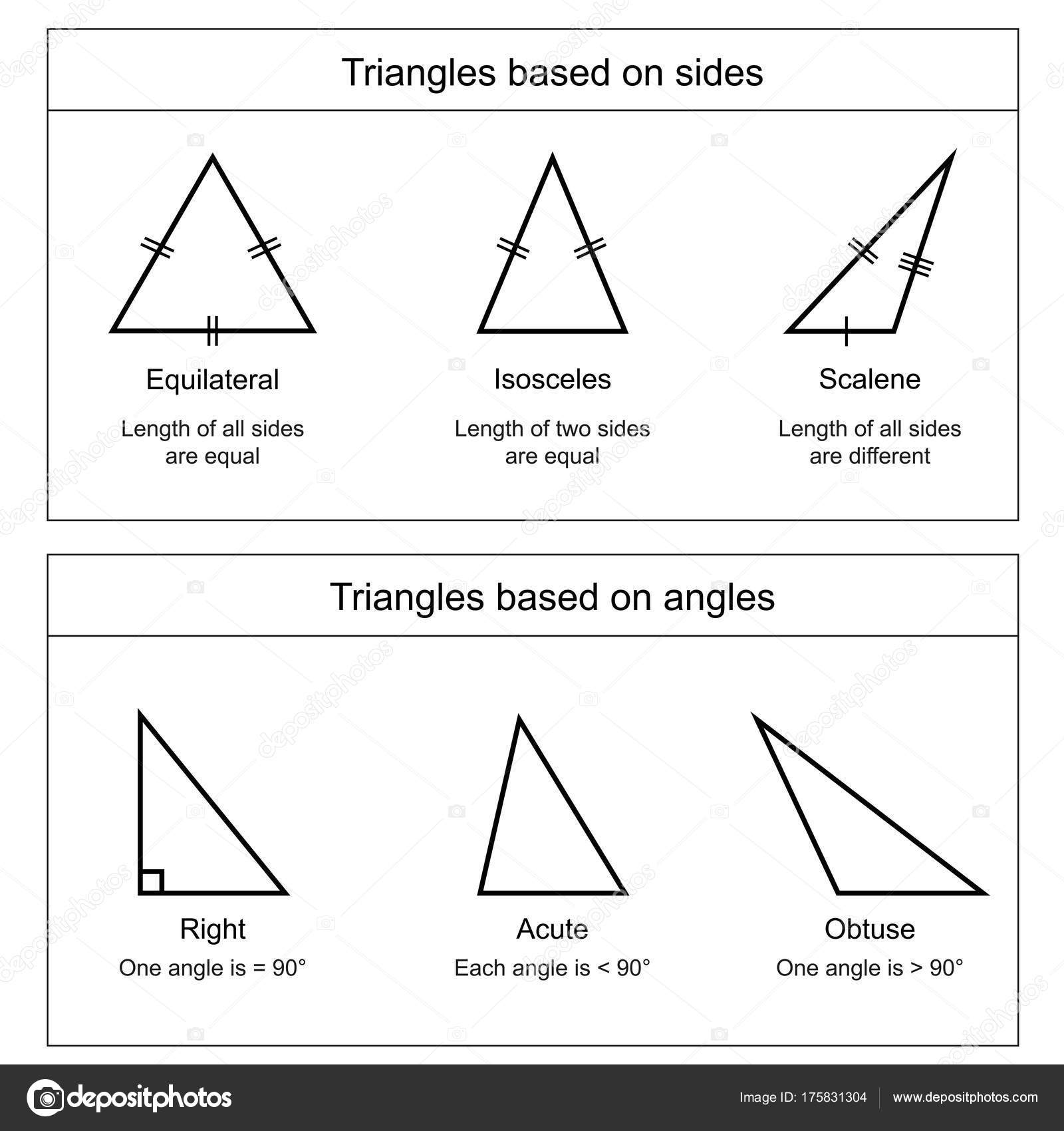 All Types of Triangles - Bing images - photo#6
