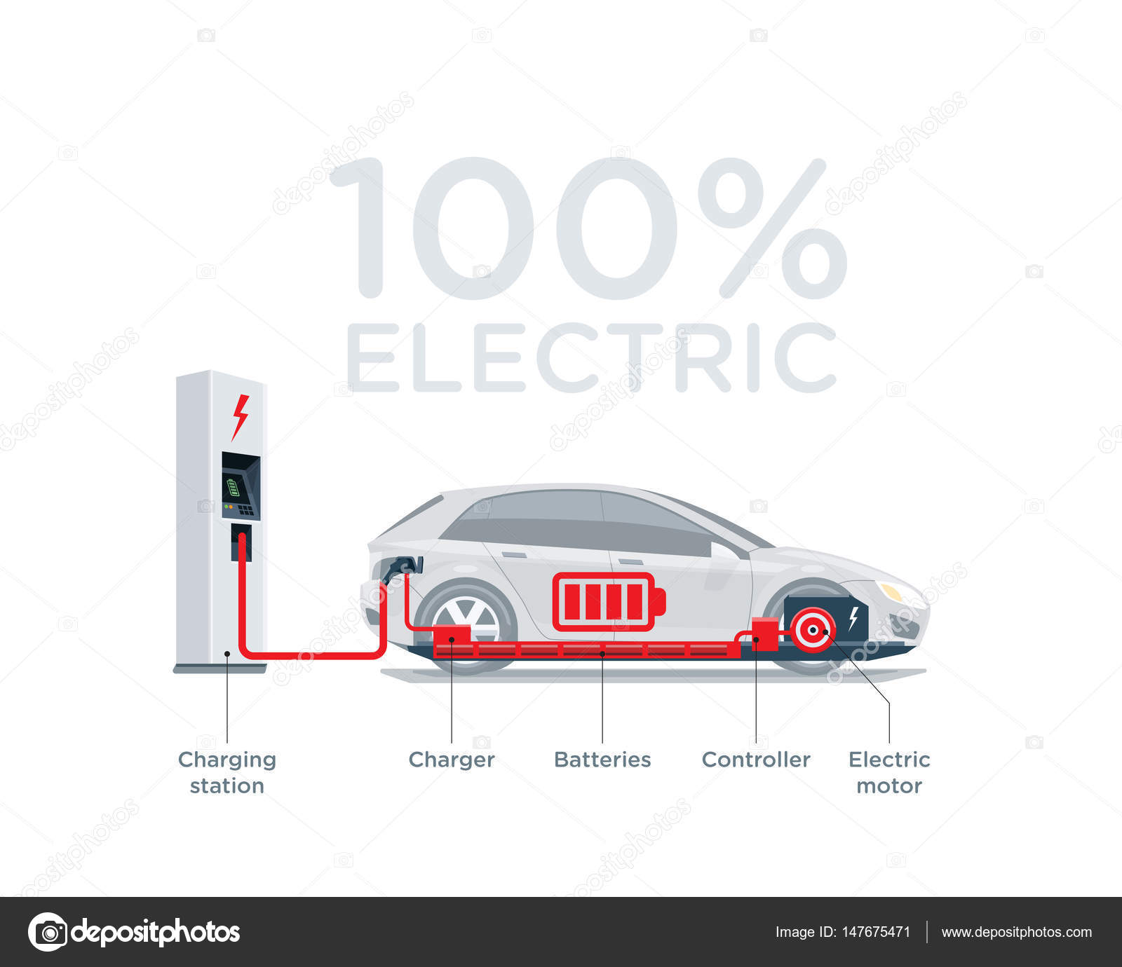 Amazing Electric Car Scheme Simplified Diagram Of Components Stock Vector Wiring Cloud Hisonuggs Outletorg
