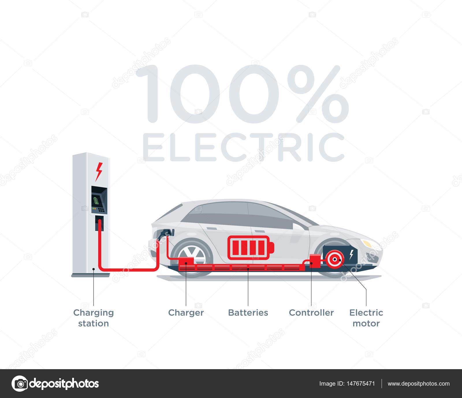 Schema Elettrico Auto : Auto elettrica schema schema semplificato dei componenti