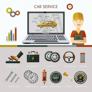 vector flat car service infographic poster set