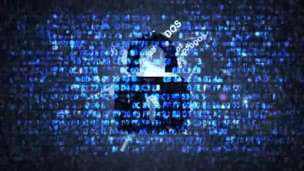 Protezione del server dagli attacchi Ddos. Codice di computer