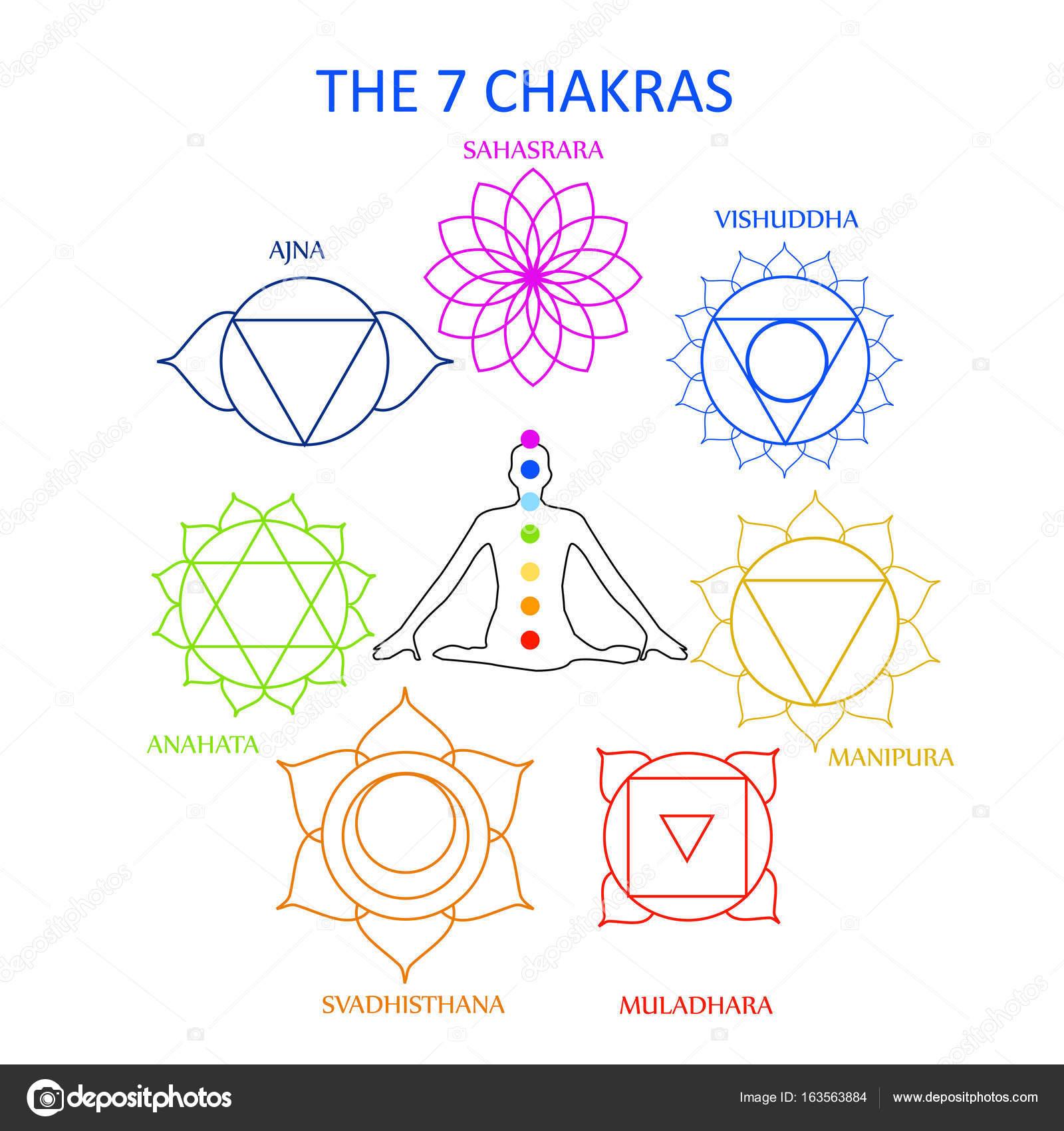 Die sieben Chakren des menschlichen Körpers mit ihren Namen ...