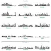 Photo vector set of Australian and New Zealand city skylines in grey scales color palette