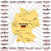 Fotografie Deutschland Vektorkarte mit Staaten Hauptstädte und größte Citites Skylines Silhouetten auf weißem Hintergrund