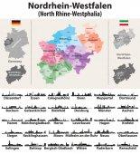 Deutschland Land Nordrhein-Westfalen hohe detaillierte Vektorkarte mit größten Städten Skylines Silhouetten
