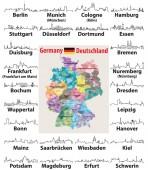 Vektor-Umriss-Ikonen der deutschen Städte Skylines