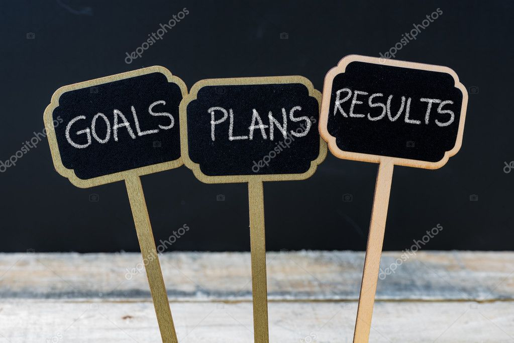 A Mensagem Motivacional Objetivos Planeia Resultados