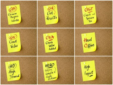 Collage of Business Acronyms written on paper note