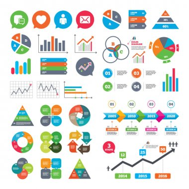 Business charts. Growth graph. Social media icons. Chat speech bubble and Mail messages symbols. Love heart sign. Human person profile. Market report presentation. Vector clip art vector