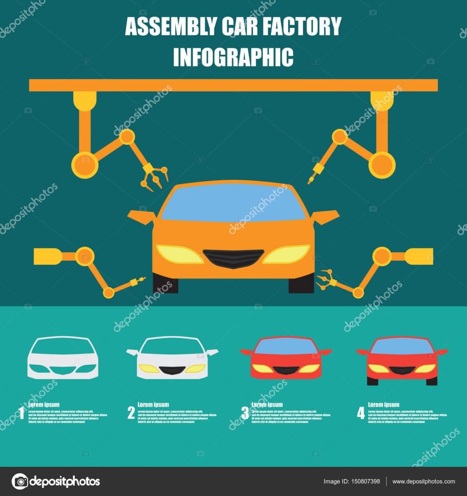 Infografía de coche montaje línea de montaje y producción de ...