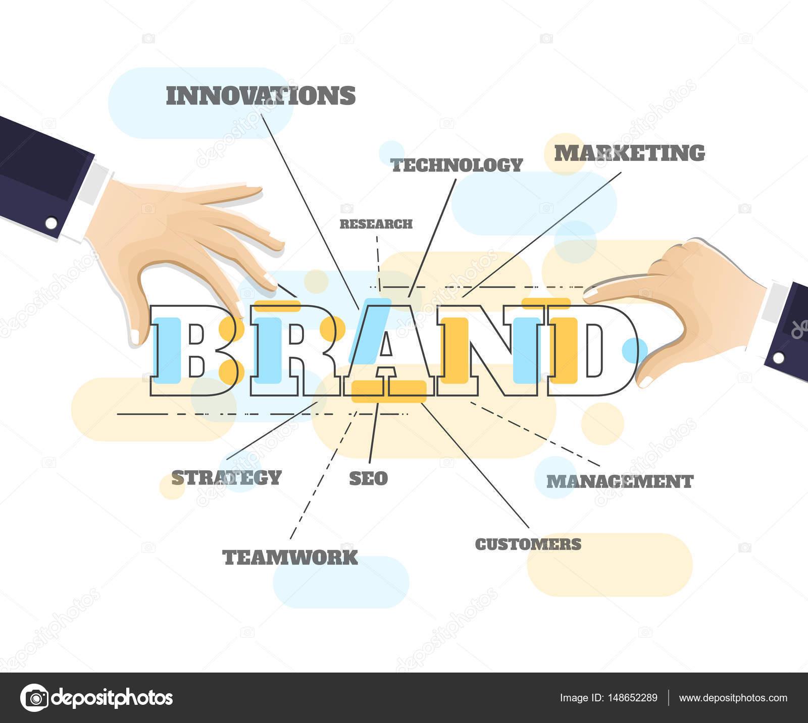 abstrakte Idee Hintergrund. Geschäft Infografik einsetzbar für y ...