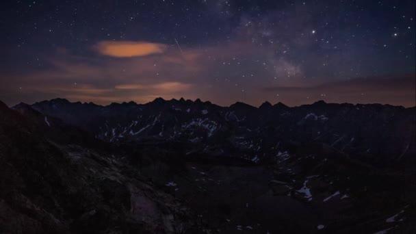 Noční časová prodleva, Mléčná dráha přes Tatry horské krajiny Polsko
