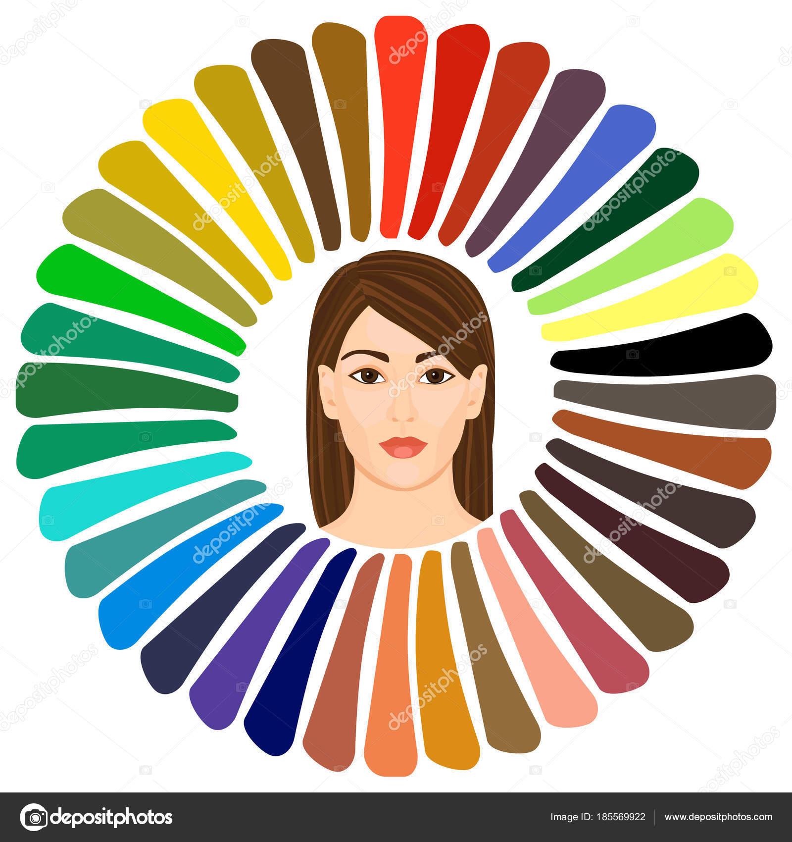 Vektor Herbsttyp Weibliche Erscheinung Gesicht Der Jungen Frau