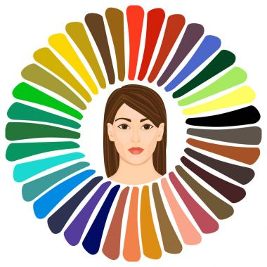 Stock vector autumn type of female appearance. Face of young woman. Seasonal color analysis palette
