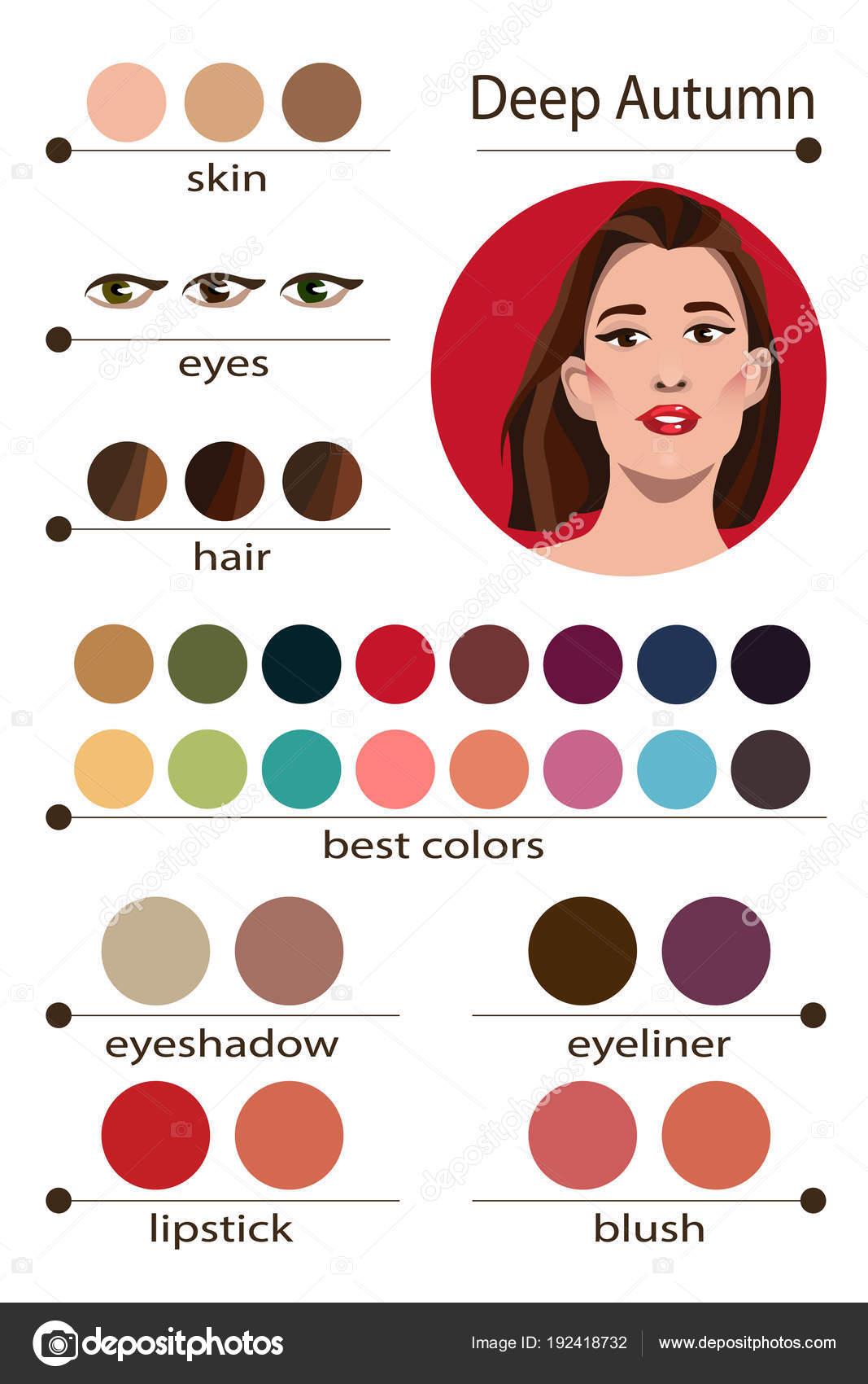 Deep Autumn Makeup – Saubhaya Makeup