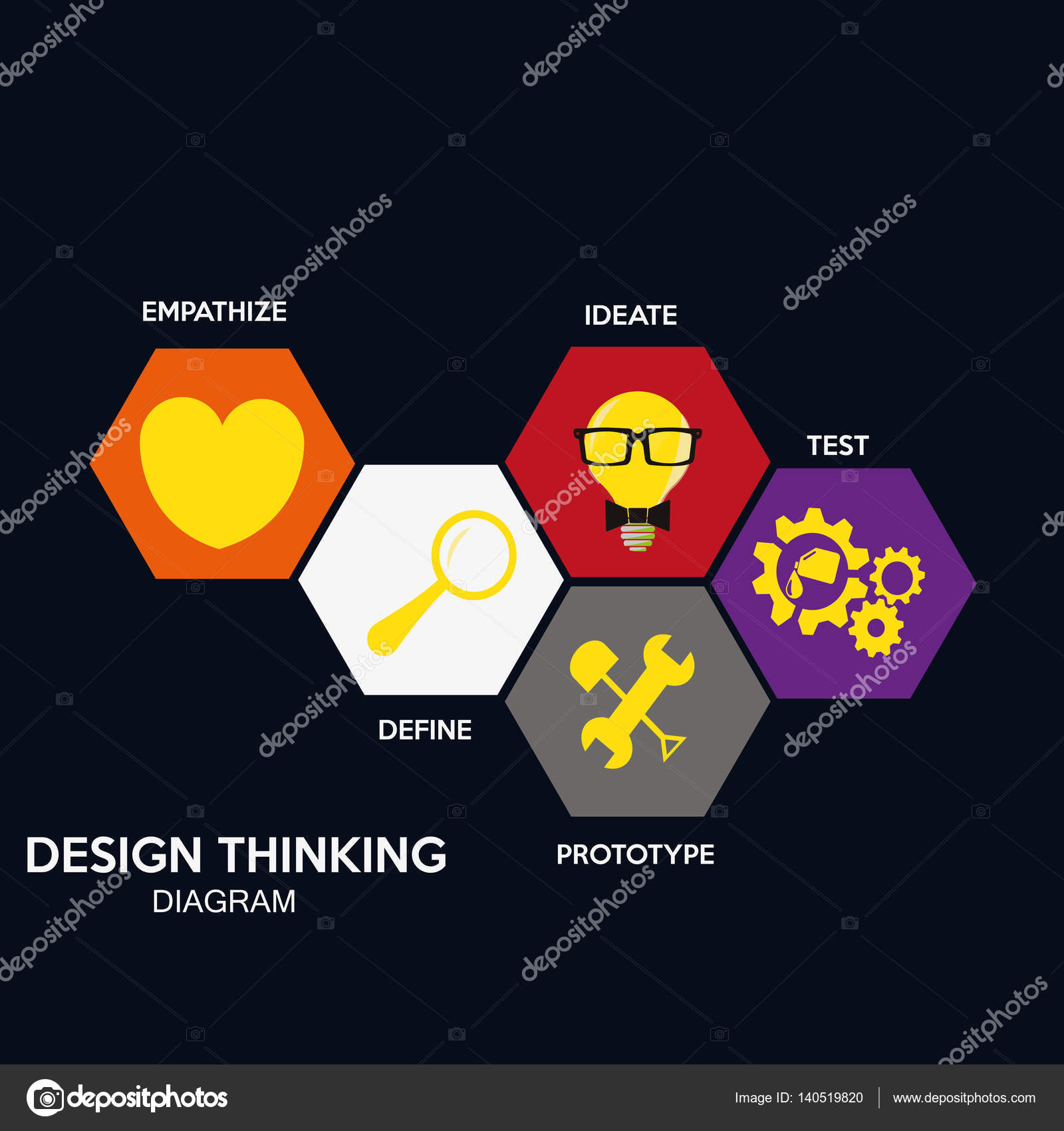 Design thinking diagram illustration icons over colored hexagon design thinking diagram illustration icons over colored hexagon stock vector pooptronica Image collections