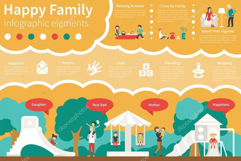 Happy Family infographic