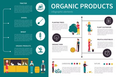 Organic Products infographic flat vector illustration. Presentation Concept