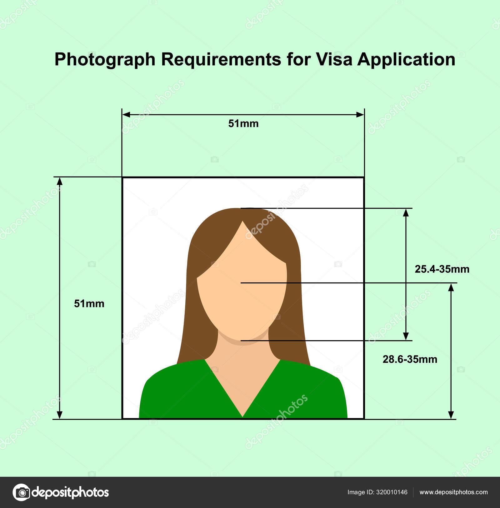 основном все требования к фото для печати отношения целом