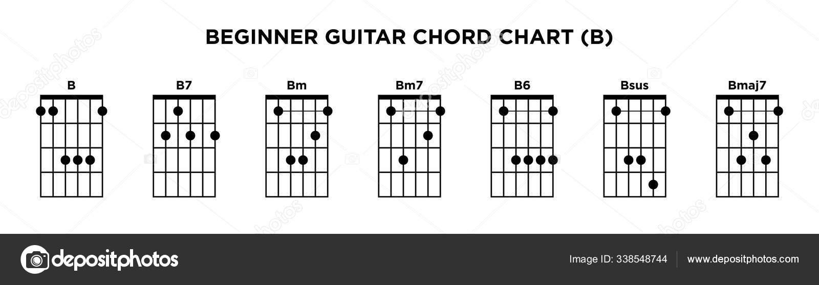 15 Guitar chord chart Vector Images   Free & Royalty free Guitar ...
