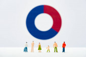 Selective focus of row of people figures on white surface with diagram at background, concept of inequality